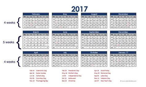 Retail Calendar Why Use A Retail Calendar The Data Point