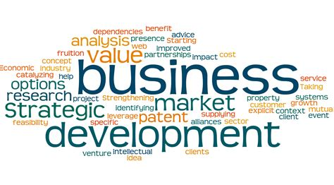 business development and software sales strategically rethink analyse innovate around the power