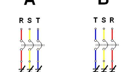 ilmu listrik wiring diagram motor bolak balik forward