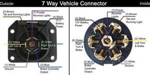 wiring diagram for a 7 way trailer connector vehicle end