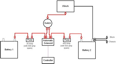 12 volt winch to battery wiring diagram diagram auto
