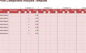 Price Comparison Template by Price Comparison Analysis Template My Excel Templates