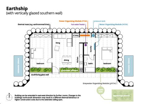 Earthship House Plans Earthship Home Floor Plans Home Plan