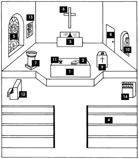 diagram of church image result for parts of the catholic church worksheet
