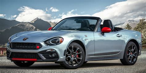whats    chrysler dodge  fiat cars  daily drive consumer guide