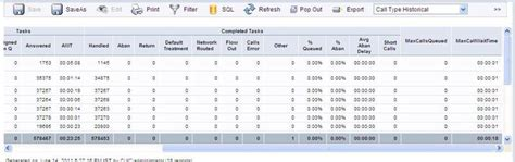 Cuic Report Templates Report Template Reference Guide For Cisco Unified