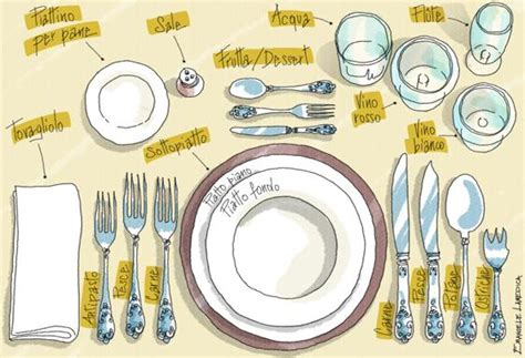 il galateo a tavola regole il galateo a tavola le 9 nuove regole cucina corriere it