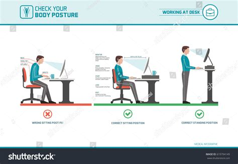 Ergonomics Standing Desk by Correct Sitting Desk Posture Ergonomics Advices Stock