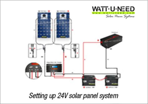 solar system wiring 19 wiring diagram images wiring