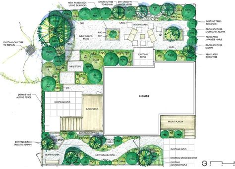 backyard plan simple landscape design plans 0 full design erin lau
