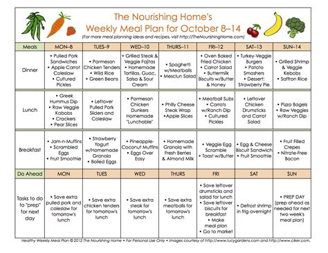 Impromptu Dinner Plan 1 by Bi Weekly Meal Plan For October 1 14 The Better