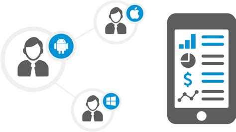 mobile developers mobile application development for robust apps addon