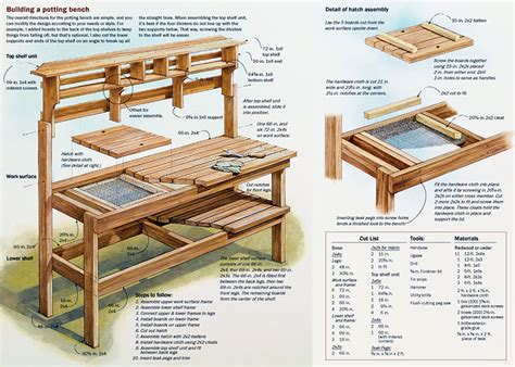 how to make a potting bench potting bench plan and instructions vegetable gardener