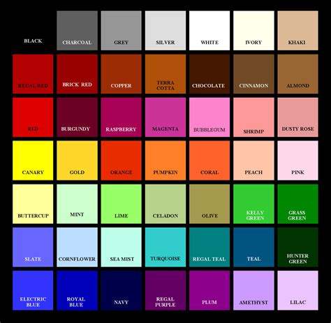 28 color charts sportprojections