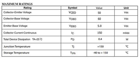 transistor c945l transistor c945l 6 images 2sc1815 datasheet pdf secos corporation c945 データシート nec c945 pdf