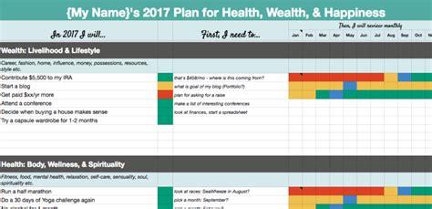 2017 goal setting template ideas