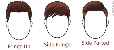 Hairstyles For Triangular Faces by Haircuts For Triangular Faces Haircuts Models Ideas