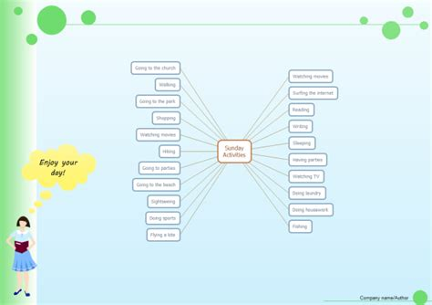 Central Park Floor Plan by Sunday Activities Mind Map
