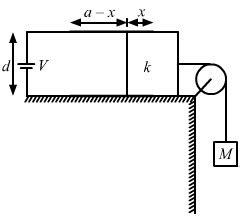 capacitors hc verma solutions capacitors cbse class 12th physics solution of textbook free textbook solutions for