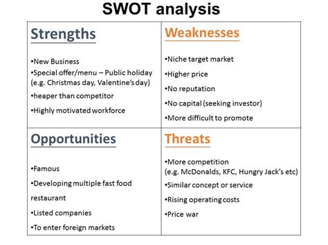 restaurant swot analysis template the gallery for gt swot analysis template restaurant