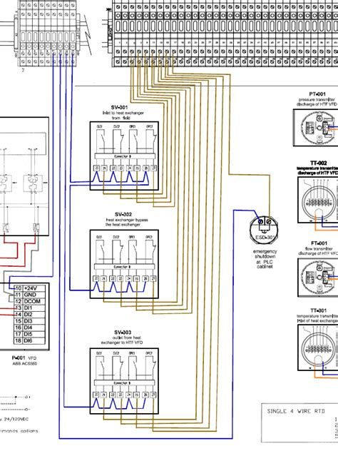 Plc Cabinet Layout electrical communications