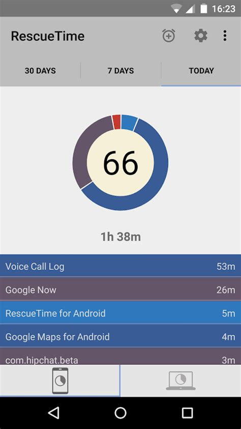 Time Management Apps For Mba by Rescuetime Time Management Android Apps On Play