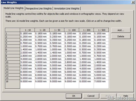 revit wall pattern line weight controlling plot thickness in revit cadnotes