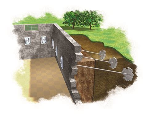 anchoring foamboard to concrete wall foundation systems foundations louisville