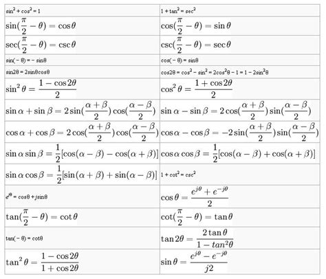 Table Of Trig Identities hw10 ben moeller laplace transform table