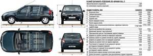 Renault Duster Weight Renault Logan Sandero