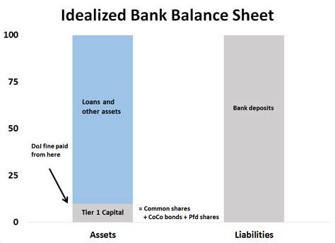 deutsche bank balance if deutsche lehman then banks macro
