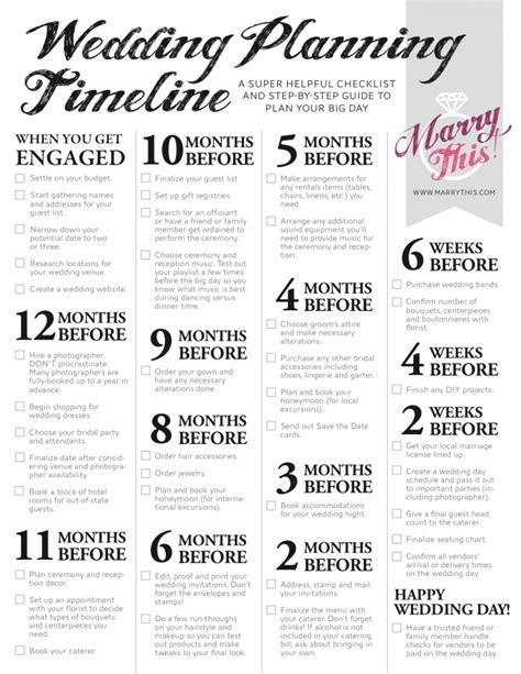 planning a wedding in 3 months timeline countdown to the aisle wedding planning timeline