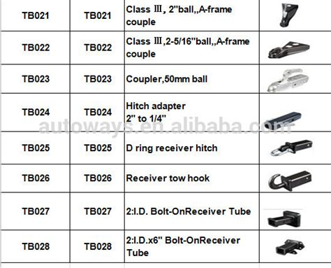 general chrome steel types of trailer couplers buy types