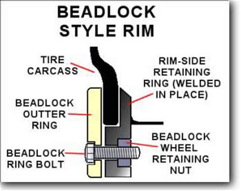 how to make bead lock rims atv beadlock wheels buyer s guide