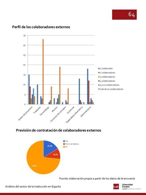 layout traduccion en español an 225 lisis del sector de la traducci 243 n en espa 241 a 2014 2015