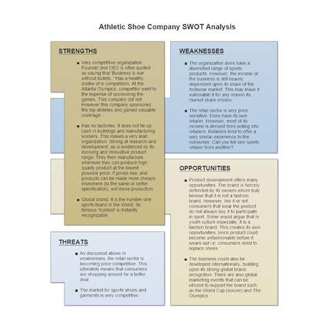 Shoe Company Swot Diagram Business Swot Analysis Template