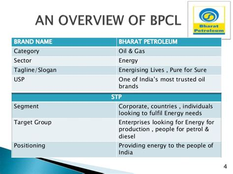 Bharat Petroleum For Mba by Ppt On Bpcl Nk Nk