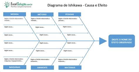 diagramme d ishikawa exercice corrigé pdf planilha gr 225 tis diagrama de ishikawa causa e efeito para