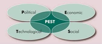 sle pest analysis strat 233 gie la peste est incontournable