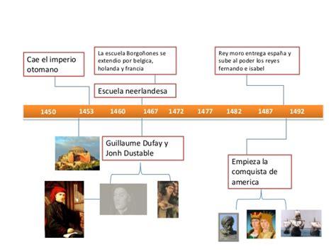 otomano tiempo linea de tiempo periodos musicales