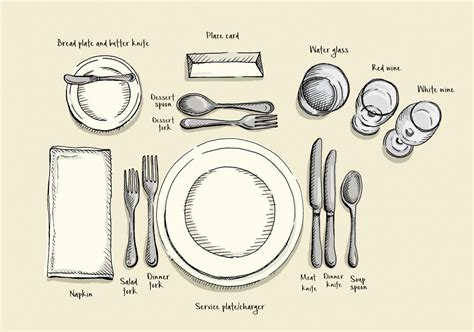 setting a table the rules for setting your holiday table and why they