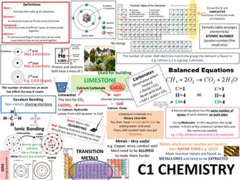 49 revision v1 c1 aqa chemistry revision posters by vemann86 uk