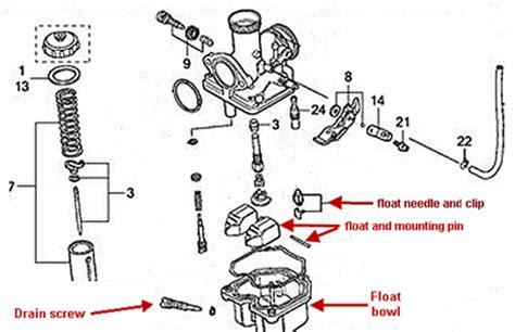 bajaj pulsar 150 electrical wiring diagram wiring
