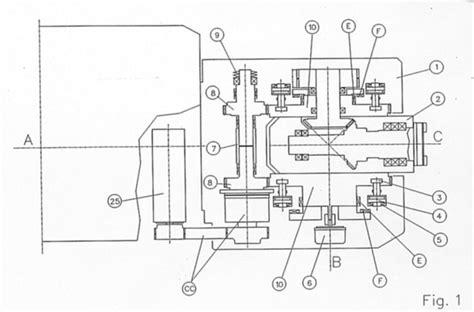cadena cinematica fresadora universal zayer s a 9 patentes modelos y o dise 241 os patentados