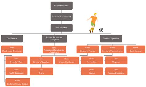 Club Structure Template football club organizational chart introduction and exle org charting