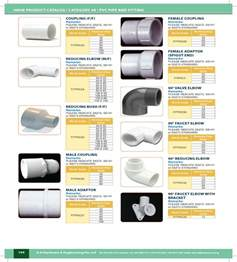 plastic pipe fittings catalog pictures to pin on