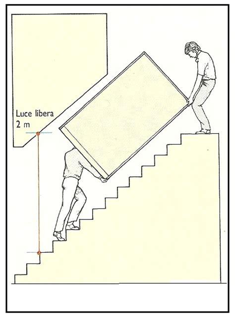 altezza corrimano scale spazi utili necessari vano per vano per una buona vivibilit 224