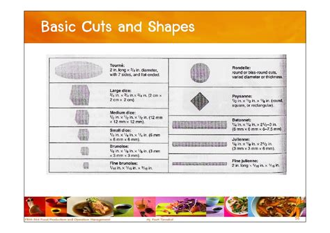 cuts of vegetables diagrams cuts of vegetables diagrams 28 images cuts of