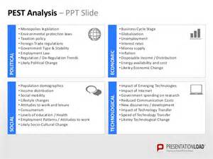 pestle analysis template pest analysis powerpoint template