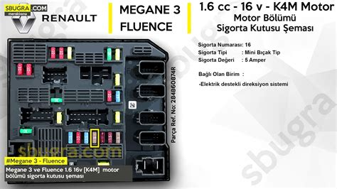 fuse box on a renault megane new wiring diagram 2018